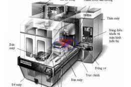 Dịch vụ sửa chữa máy CNC chuyên nghiệp tại Hà Nội