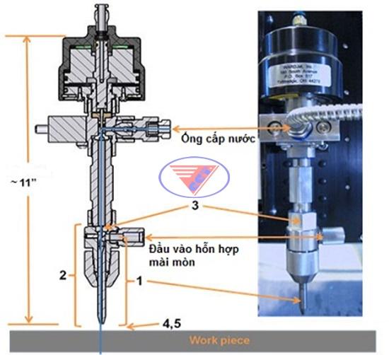 máy cắt tia nước cắt kính nhiều lớp