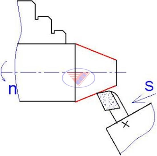 phương pháp gia công tiện bề mặt côn