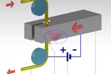 Nguyên lý máy cắt dây CNC, máy gia công tia lửa điện