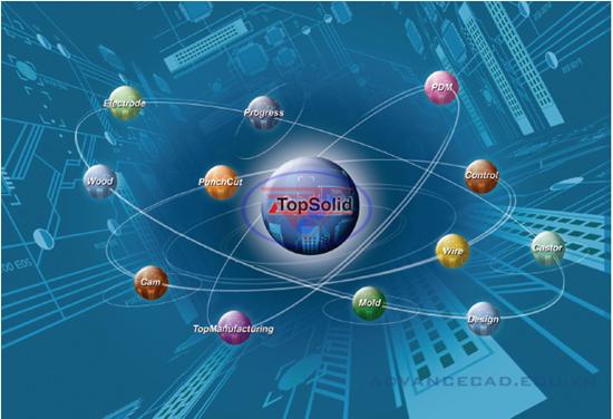 Phần mềm TopSolid bản quyền